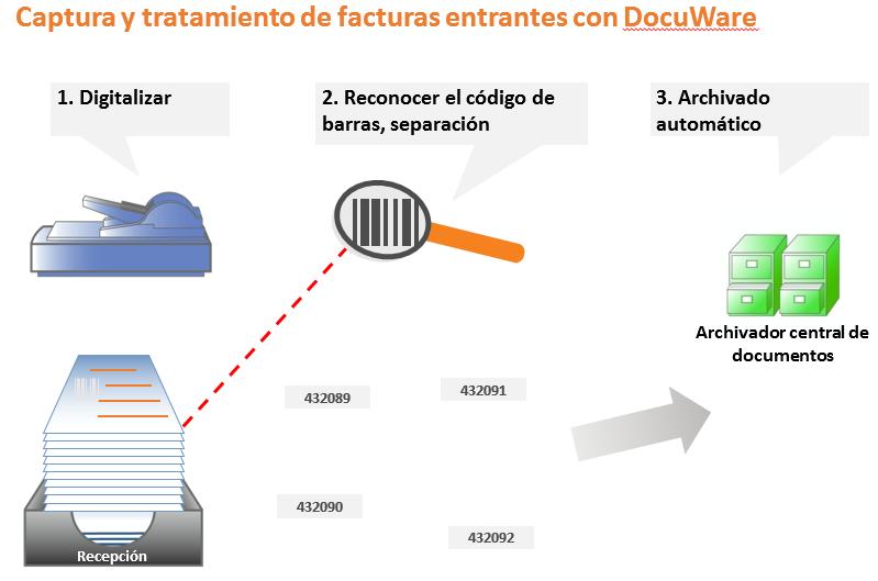 Docuware1